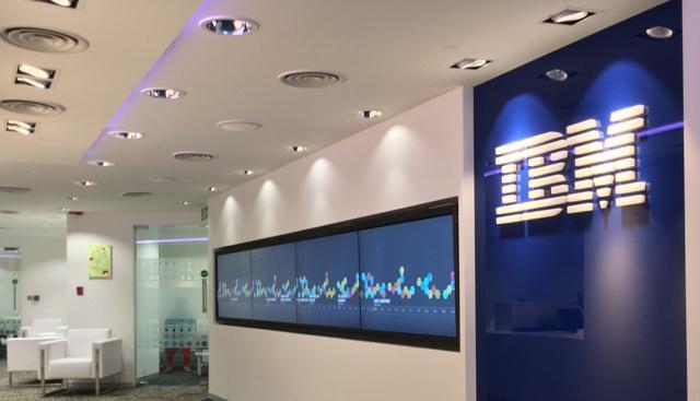 DHFC, IBM, Cloud