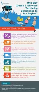Infographic, Power2SME