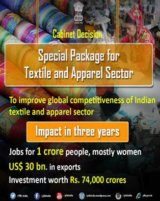 Textile Ministry, Package