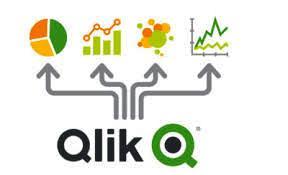 Qlik analytics Platform, Dubai Government,