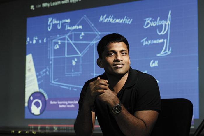 Byju Raveendran, Byju's, Startup, Funding