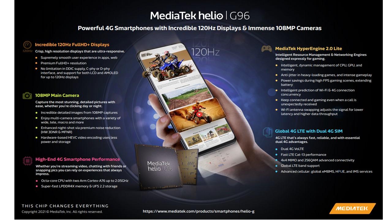 MediaTek Launches Helio G96 and Helio G88 SoCs