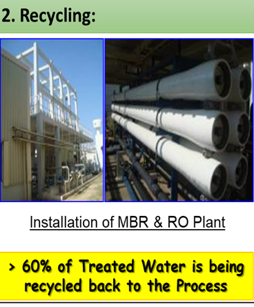 Waste Water Treatment Unit (Water Recycling)